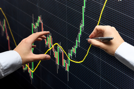 technical analysis: Commodity forex trading technical analysis concept