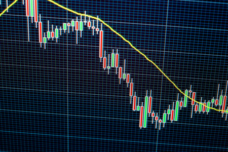 commodity: Commodity forex trading technical analysis concept