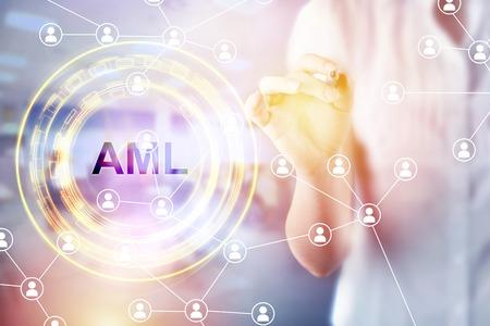 Anti-Geldwäsche-Konzept Bild der Geschäftsakronym AML (Anti-Geldwäsche)