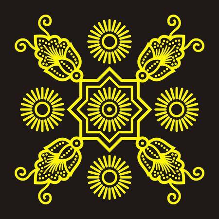 the motive: batik motive