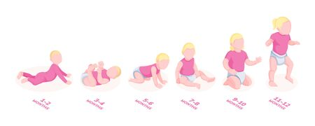 First year timeline of infant or baby girl progress. Female child month stages of development. Kid sitting, lying, walking skills. Toddler education or walk learn process. Perinatal center sign design  イラスト・ベクター素材