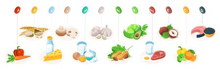 Vitamins in food, healthy nutrition fruits, vegetables and meat, vector healthy eating infographics. Vitamins and multivitamin minerals, organic diet food products dairy milk, nuts, cereals and fish