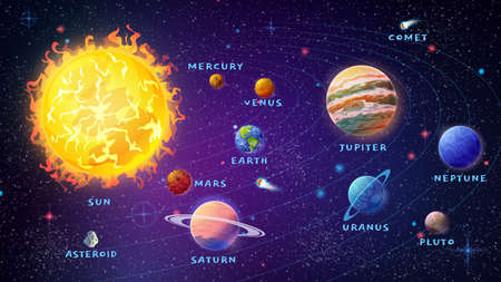 Planets of solar system with names. Sun and meteors with asteroids. Venus and Mercury, Earth and Mars, Jupiter and Uranus, Pluto and Neptune. Astronomy lessons set. Cartoon vector in flat style  イラスト・ベクター素材