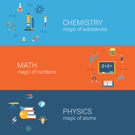 Flat science education concept icon banners template set. Chemistry, math, physics vector conceptual. Web illustration and website click infographics elements. Vettoriali
