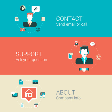 Website webpage category concept flat icons set of contact email call support about company people man helpdesk and vector web illustration web site click infographics elements collection.