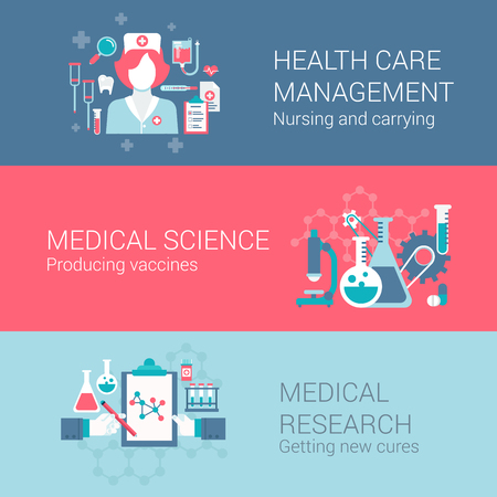 laboratory research: Healthcare medical science management research concept flat icons set of nursing vaccines cure and vector web banners illustration print materials website click infographics elements collection.