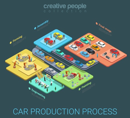 Car production industry conveyor process flat 3d isometric infographic concept vector illustration. Factory robots weld vehicle body painting engineer research painting assembly shop floors interior. 일러스트
