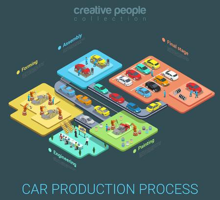 Auto-productie-industrie lopende proces vlakke 3d isometrische infographic begrip vector illustratie. Factory robots lassen auto body painting ingenieur onderzoek schilderij montagehal vloeren interieur. Stock Illustratie