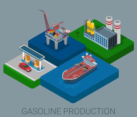 camión cisterna: La producción de gasolina de ciclo del proceso plana 3d web isométrica vector de concepto de infografía. La extracción de petróleo de entrega de logística de refinería plataforma del mar del barco petrolero gas estación de recarga de la venta minorista de gasolina.