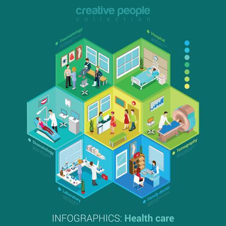 egészségügyi: Lapos 3d izometrikus egészségügy kórházi laboratóriumban háziorvos ápoló infographic koncepció vektor. Absztrakt belső tér sejt beteg ügyfél ügyfél látogató egészségügyi személyzet. Kreatív emberek gyűjtemény.