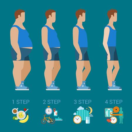 gordos: La pérdida de peso del hombre plana pasos infografía modernas concepto. Figura masculina perfil antes después. Saludable ejercicio comida horario de sueño deporte cardio.