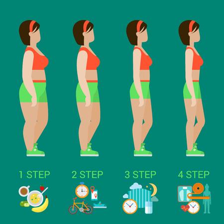 플랫 여성의 체중 감소는 현대 인포 그래픽 개념 단계를 반복합니다. 후 전 여성의 프로필 그림. 건강 식품 운동 스포츠 수면 스케줄 심장.