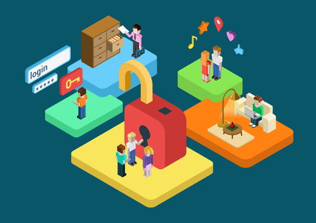passwords: Flat 3d isometric user profile secure SSL authentication conceptual vector. Virtual login password form, restricted access content concept infographics. Platforms with people and interior objects.