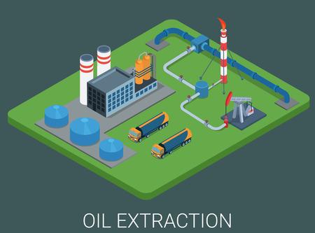 proceso: Petróleo ciclo del proceso de extracción de la producción plana 3d web isométrica vector de concepto de infografía. La torre de perforación de petróleo, refinería, logística tanque de la entrega del carro del coche cisterna cisterna. Poder y captación de energía.