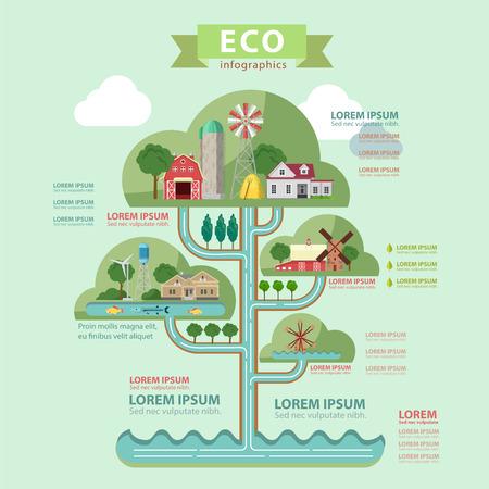 Vlakke stijl thematische eco infographics concept. Natuur ecologie lifestyle watercirculatie toren info graphics. Platteland meer windmolen windturbine. Conceptuele website infographic collectie.