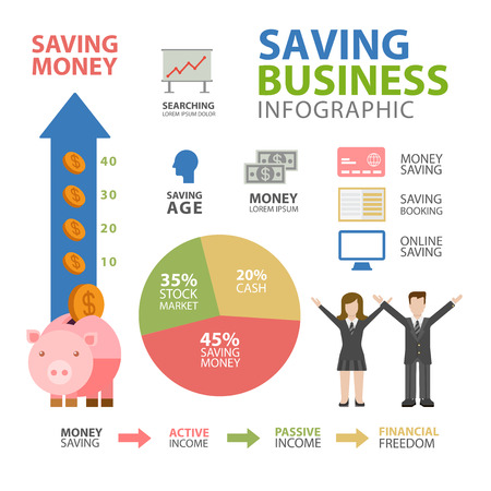 business savings: Flat style thematic financial freedom infographics concept. Savings in business money age active passive income profit info graphic. Conceptual web site infographic collection. Illustration