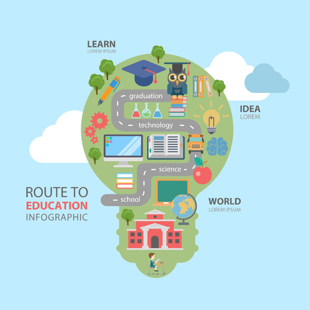 thematic: Flat style thematic route to education infographics concept. School science technology graduation idea road on lamp light bulb shape info graphic. Conceptual web site infographic collection.
