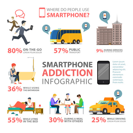 artistic addiction: Flat style thematic smartphone addiction infographics concept. Ways places people use smart phone street public transport services meal driving info graphic. Conceptual web site infographic collection