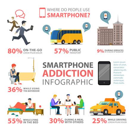 transport: Vlakke stijl thematische smartphone verslaving infographics concept. Manieren plaatst mensen maken gebruik van slimme telefoon straat openbaar vervoer maaltijd rijden infographic. Conceptuele website infographic collectie