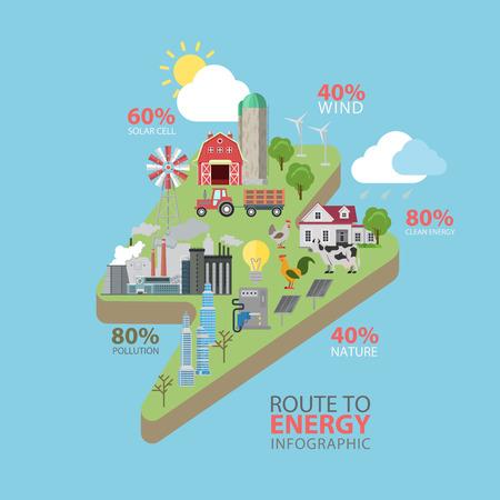 플랫 스타일 주제 전력 에너지 기후 변화 지구 온난화 인포 그래픽 개념입니다. 번개 기호 모양 정보 그래픽 도시 농장 오염 공장 대안. 개념적 웹 사이 일러스트