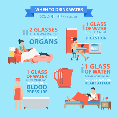 when: Flat style thematic when drink water infographics concept. Health care internal organs blood pressure heart attack digestion healthy lifestyle info graphic. Conceptual web site infographic collection. Illustration