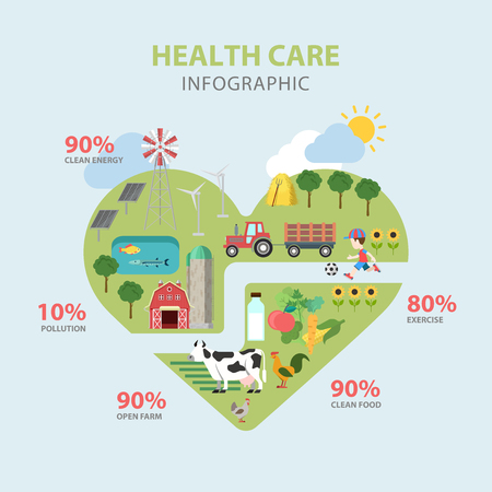 thematic: Flat style health care thematic infographics concept. Heart shaped green meadow clean farm food exercise green energy info graphic. Conceptual web site infographic collection. Illustration
