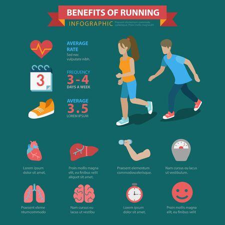 salud y deporte: beneficios que se ejecutan estilo plano infografía temáticas conceptuales. cuidado de la salud de ejercicio deportivo pulmones peso muscular cerebro información calendario pérdida de gráficos. El sitio web conceptual colección infografía. Vectores