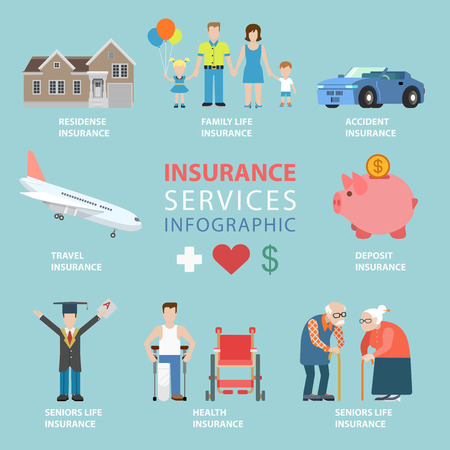 residence: Flat style insurance services thematic infographics concept. Residence family car accident travel finance deposit health retirement info graphic. Conceptual web site infographic collection. Illustration