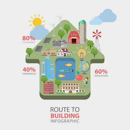 thematic: Route to building flat style thematic infographics concept. Home shape education commercial eco green energy info graphic. Conceptual web site infographic collection. Illustration