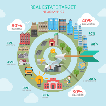 commercial real estate: Real estate target flat style thematic infographics concept. Education residence commercial industrial green energy info graphic. Conceptual web site infographic collection.
