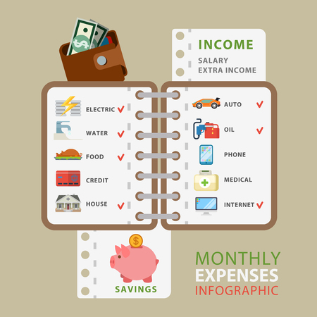 accommodation: Monthly expenses flat style thematic infographics concept. Costs list notebook accommodation car oil phone medicine internet checklist info graphic. Conceptual web site infographic collection.