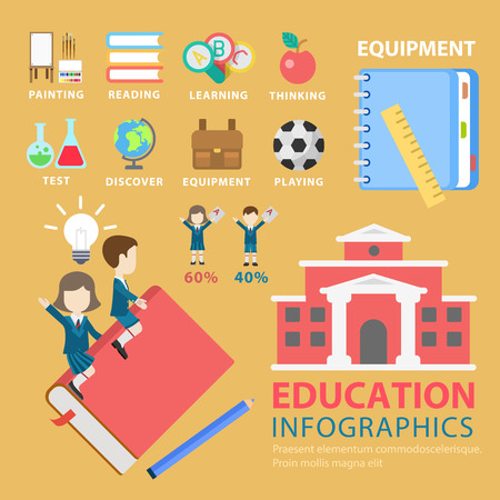 book concept: Education flat style thematic infographics concept. Boy girl riding book school classes equipment info graphic. Conceptual web site infographic collection.