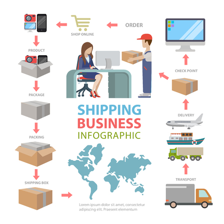 Shipping delivery business flat style thematic infographics concept. Deliver goods scheme order shop pack transport info graphic. Conceptual web site infographic collection. Illustration