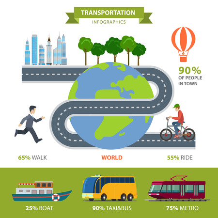 thematic: Transportation road flat style thematic infographics concept. Transport walk ride boat taxi bus tram metro bicycle info graphic. Conceptual web site infographic collection.