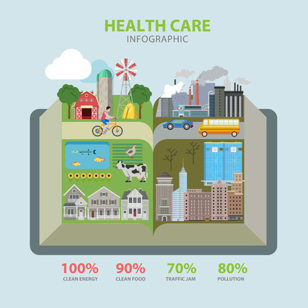 thematic: Flat style thematic health care infographics concept. Open book shape clean food eco energy pollution traffic jam info graphic. Conceptual web site infographic collection. Illustration