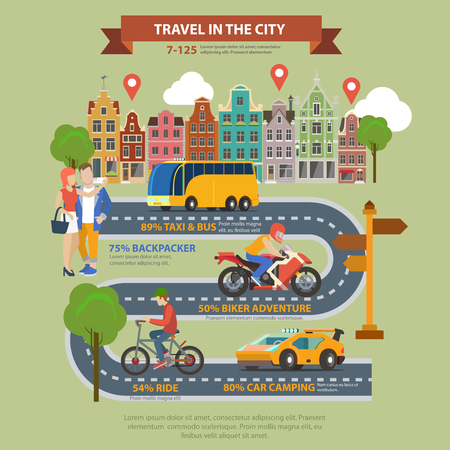 sightseeings: Travel in the city flat style thematic infographics concept. Taxi bus backpacking biker adventure car camping bicycle ride sightseeing info graphic. Conceptual web site infographic collection.
