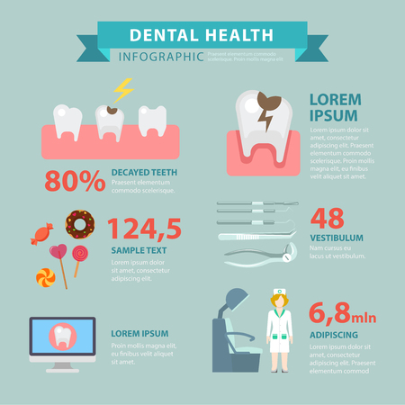 dental caries: Dental health flat style thematic infographics concept. Tooth decay damage caries sweets info graphic. Conceptual web site infographic collection. Illustration