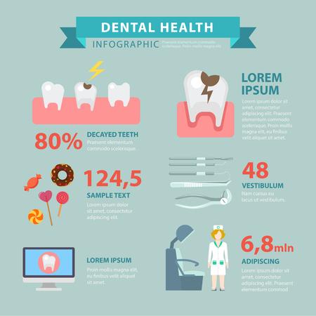 Zahngesundheit flachen Stil thematischen Infografiken Konzept. Karies Schaden Karies Süßigkeiten Infografik. Konzeptionelle Website Infografik-Sammlung. Vektorgrafik