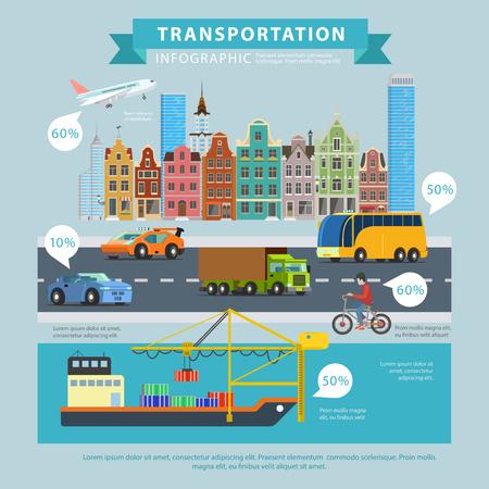 Vervoer levering vlakke stijl thematische infographics concept. Aerial vliegtuig nautische vrachtschip weg van auto bus fiets infographic. Conceptuele website infographic collectie. Vector Illustratie