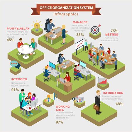 Estructura del sistema de organización de la oficina plana estilo isométrico 3d concepto infografía temática. Gestor de la reunión de trabajo interview información área gráfica. El sitio web conceptual colección infografía.