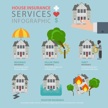 thematic: Realty estate insurance service flat style thematic infographics concept. Residential house home fallen tree theft disaster fire damage flood info graphic. Conceptual web site infographic collection.