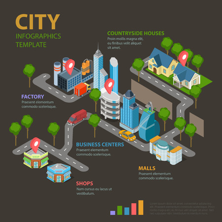 Stad landgoed realty structuur vlakke stijl thematische infographics concept. Factory plattelandshuis business office center mall winkel infographic. Conceptuele website infographic collectie.