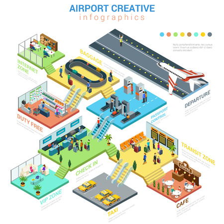 departamentos aeropuerto concepto de ilustración 3D isométrica plana infografía web vectorial. verificación de control de pasaportes de salida y llegada en la zona VIP Internet café deber de taxi gratuito. personas colección creativa. Ilustración de vector