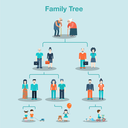 Family tree genealogy concept vector illustration. Flat style grandmother grandfather mother father parents children old grey grandparents boy girl son daughter. Conceptual creative people collection. Stock Illustratie