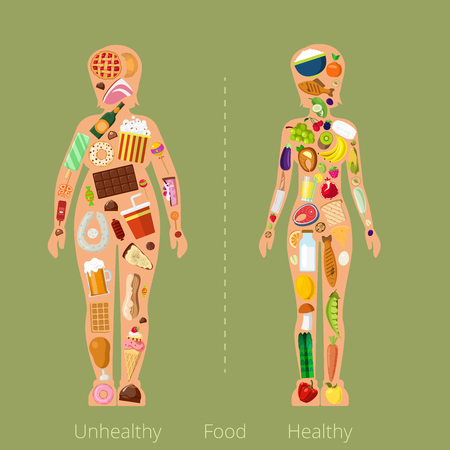 formed: Healthy Unhealthy Food women figure shape silhouette formed with food meal. Flat style healthy lifestyle concept border.