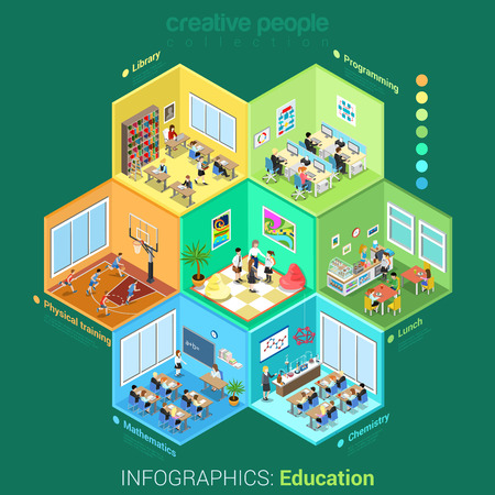 Flat isometric school or college classroom interior cells vector illustration. 3d isometry education concept. Library, computer science, chemistry, math, sports lessons, eatery canteen situations set. Illustration