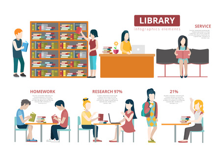 librarian: Flat library usage stats data report template vector illustration. Education and knowledge infographics concept. Librarian service, pupil homework, student  research, reading and study situations.