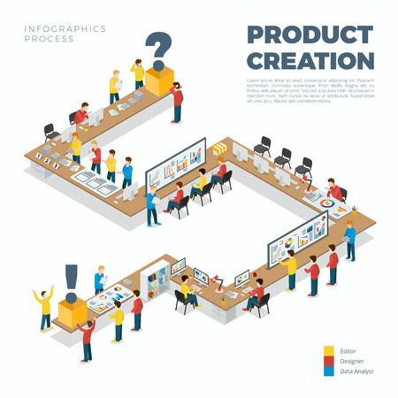 schöpfung: Flache isometrische Produktentstehungsprozess Vektor-Illustration. 3d Isometrie Geschäft Infografiken Konzept. Lange Tisch von der Idee Forschung zum Verkauf bereit Artikel.