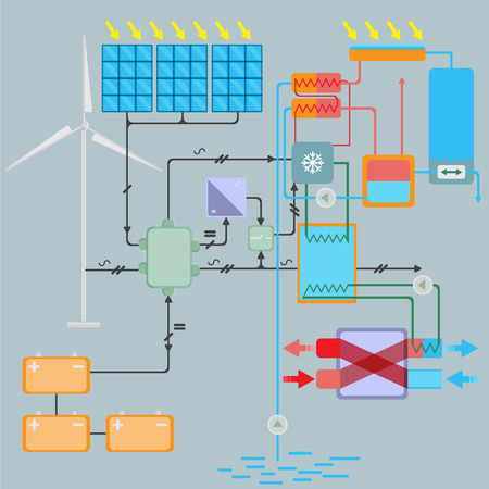hydro: Flat solar Driving load connection in solar system and wind turbine infographics template illustration.