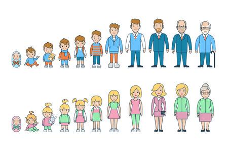 vecchiaia: uomini lineari piane e donne di tutte le età dall'infanzia alla vecchiaia illustrazione set. concetto di generazione di maschi e femmine.